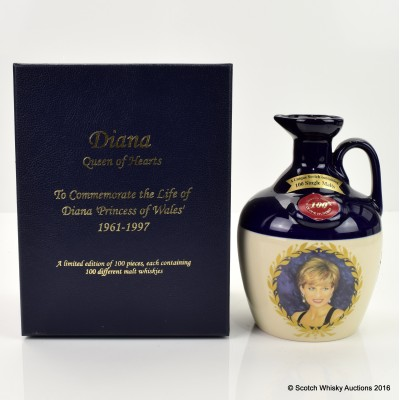 Rutherford's Ceramics the Life of Diana Princess of Wales