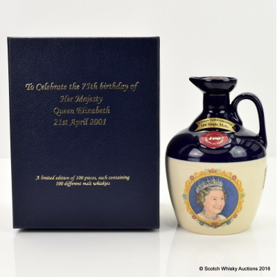 Rutherford's Ceramics 75th Birthday of Queen Elizabeth