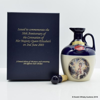 Rutherford's Ceramics 50th Anniversary of the Coronation of Queen Elizabeth