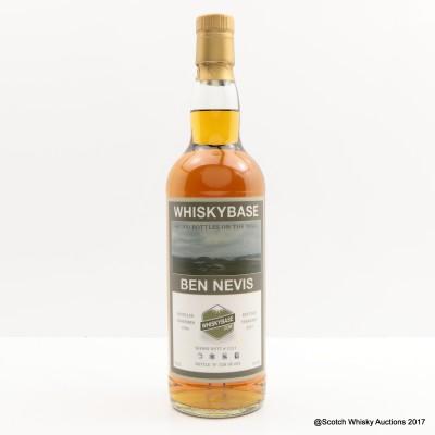 Ben Nevis 1996 Whiskybase