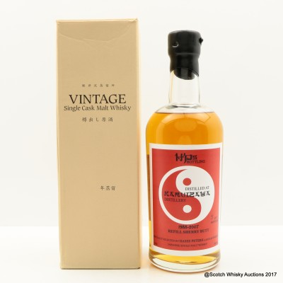 Karuizawa 1988-2007 Selected By Hasse Peters