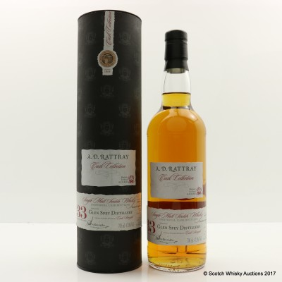 Glen Spey 1977 33 Year Old A.D. Rattray